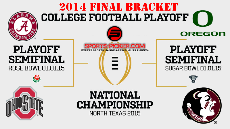 The votes are in and the 2014 College Football Playoff Bracket is Set.