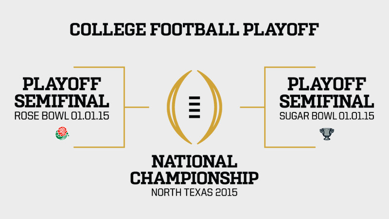 College Football Playoff Prediction